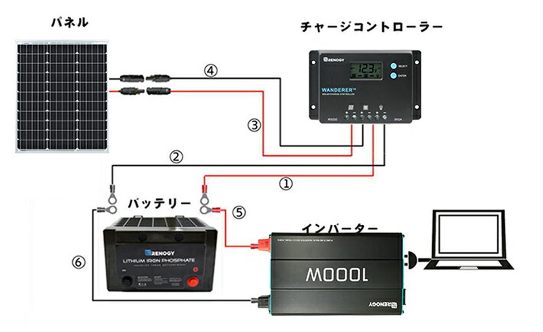 RENOGY MC4型 コネクター ケーブル接続用 MC4 スパナ